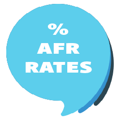Brentmark, Inc. | AFR Rates